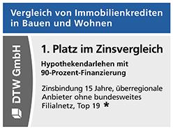 Ein 1. Platz beim Vergleich von Immobilienkrediten in Stiftung Warentest Finanztest 11/2021