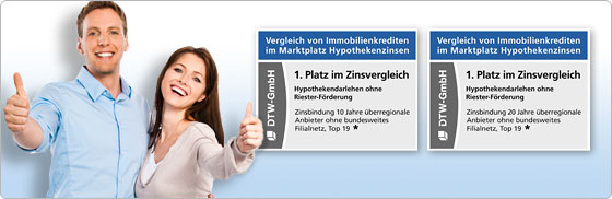Zweimal 1. Platz für DTW-Immobilienfinanzierung in Stiftung Warentest Finanztest