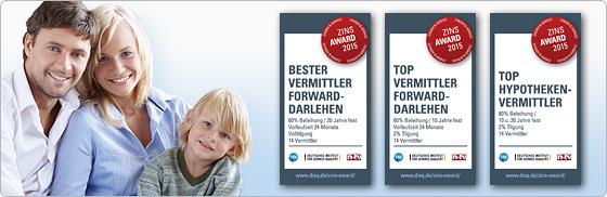 Zins-Award 2015: DTW-Immobilienfinanzierung unter den besten Vermittlern