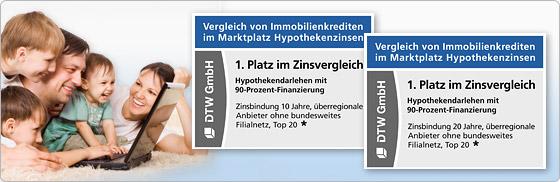 Zweimal 1. Platz in Stiftung Warentest Finanztest für DTW | Immobilienfinanzierung