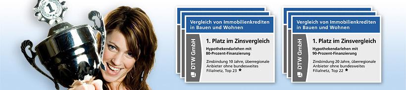 Sechsmal 1. Platz in Stiftung Warentest Finanztest für DTW | Immobilienfinanzierung